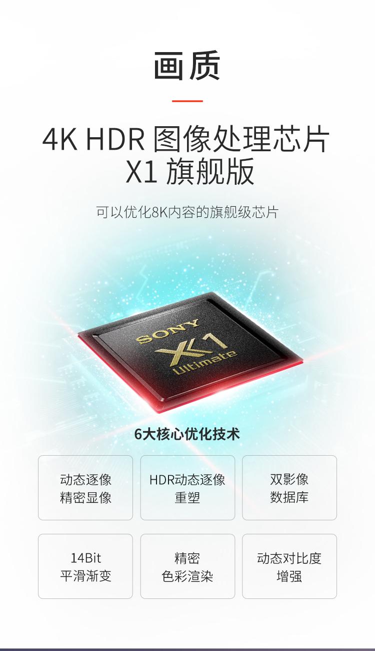 4K HDR图像处理芯片