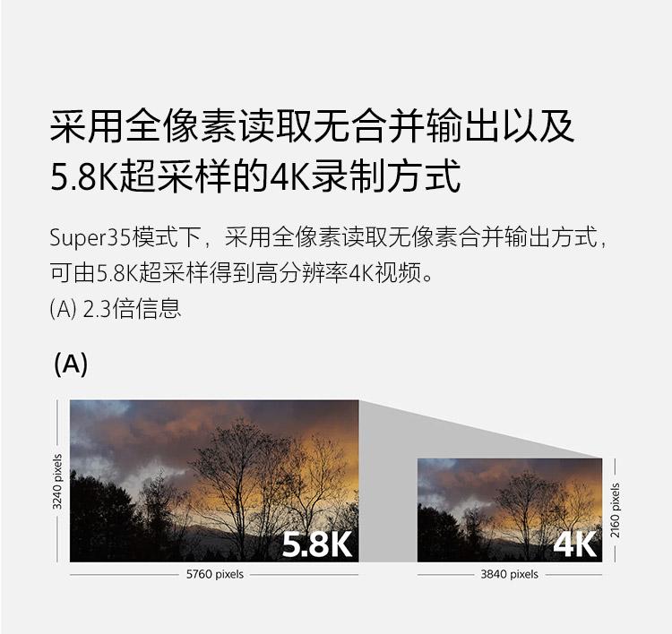 采用全像素读取无合并输出以及5.8K超采样的4K录制方式