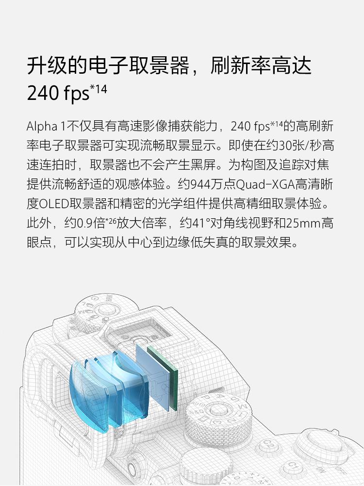 升级的电子取景器,刷新率高达240 fps