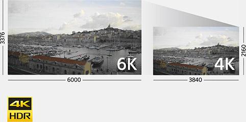 6K与4K画质效果对比展示