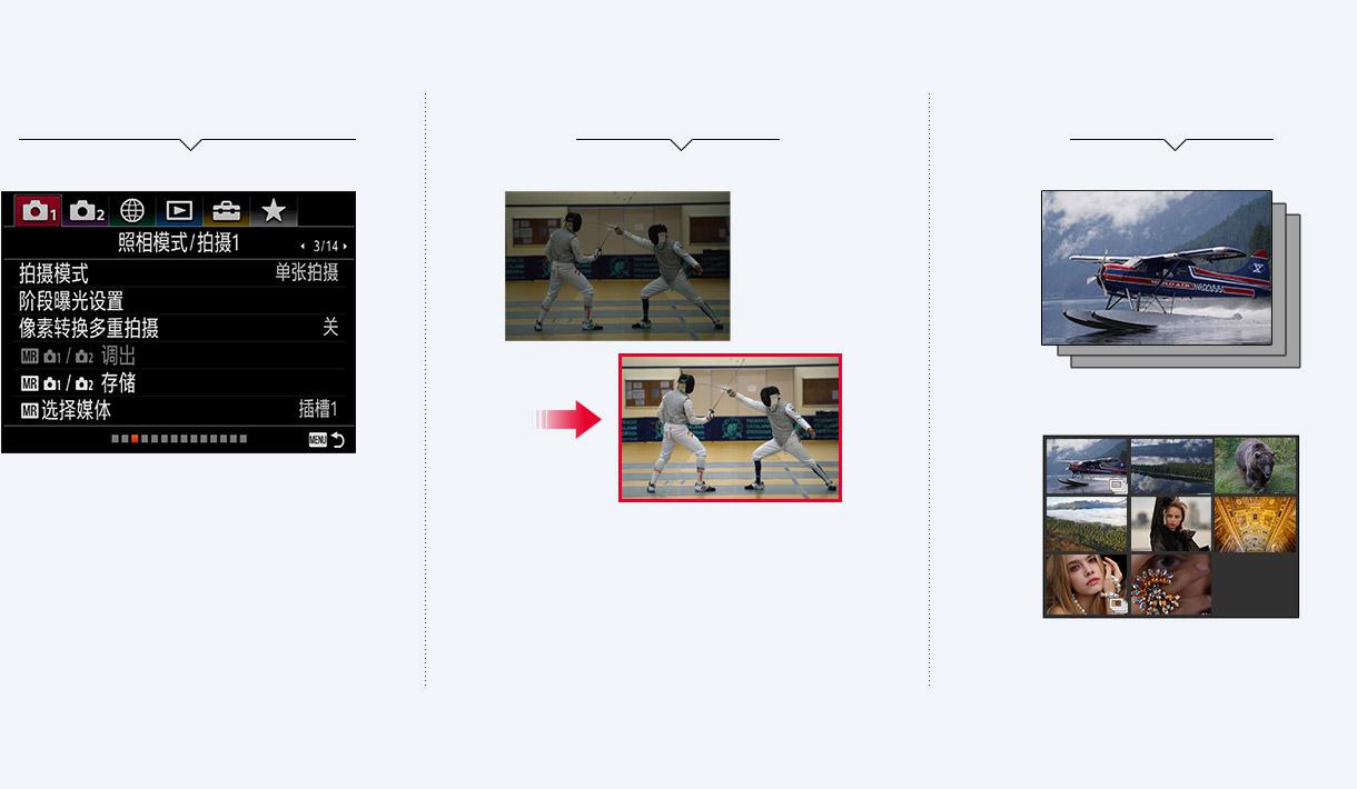 写入存储卡时的操控性提升&防闪烁功能&分组显示连拍图像的示意图