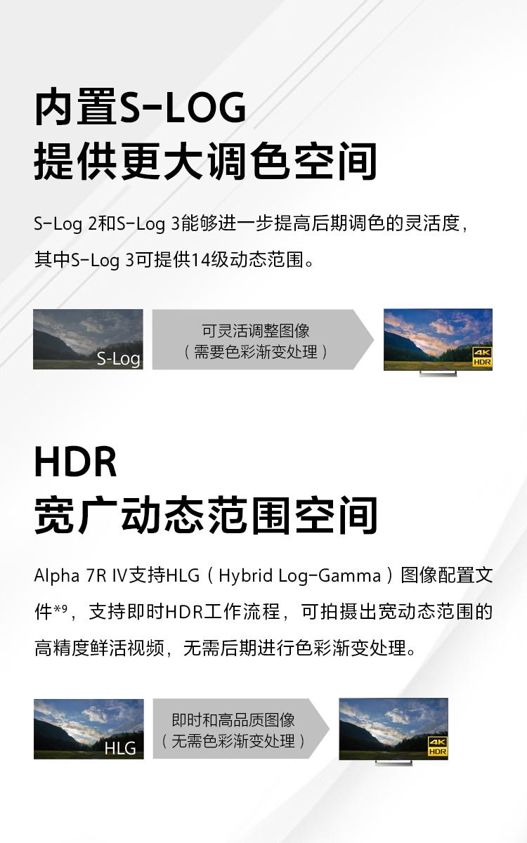 S-LOG和HDR簡介與對比