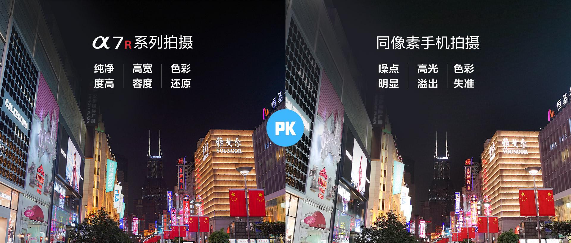 Alpha 7R系列拍攝與同像素手機拍攝效果對比圖