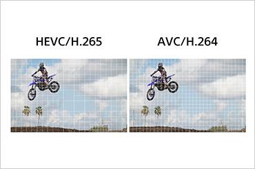 HEVC/H.265和AVC/H.264的效果对比图