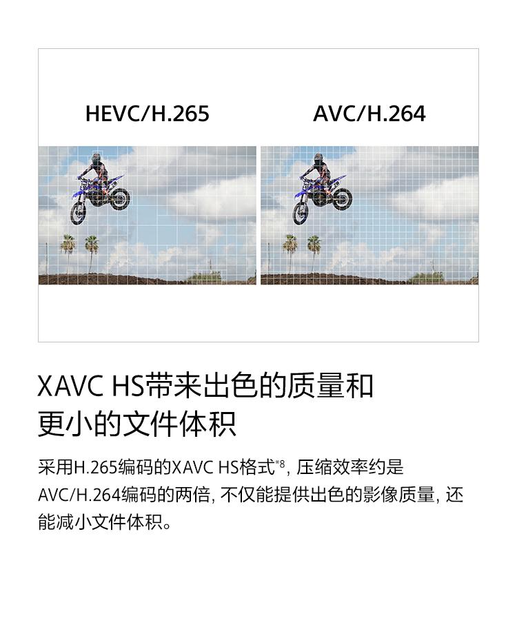 XAVC HS带来出色的质量和更小的文件体积