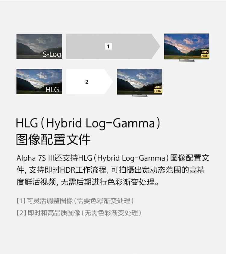 HLG(Hybrid Log-Gamma)图像配置文件